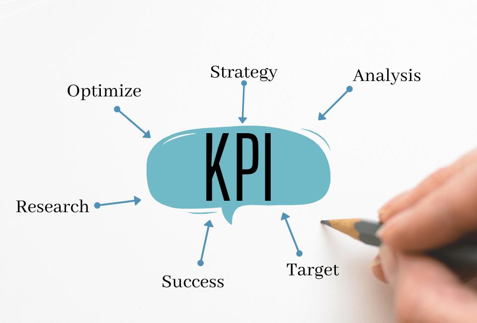 KPI nedir & nasıl belirlenir