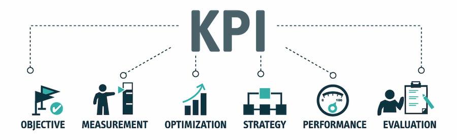 KPI Çeşitleri