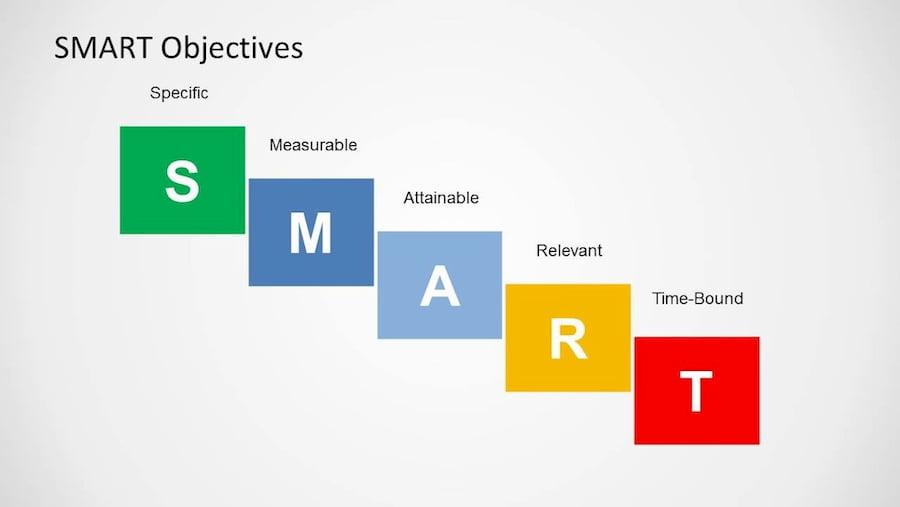Smart KPI