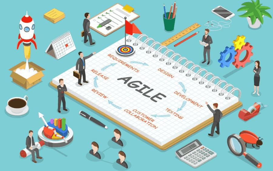 Agile Metodolojisini Uygulama